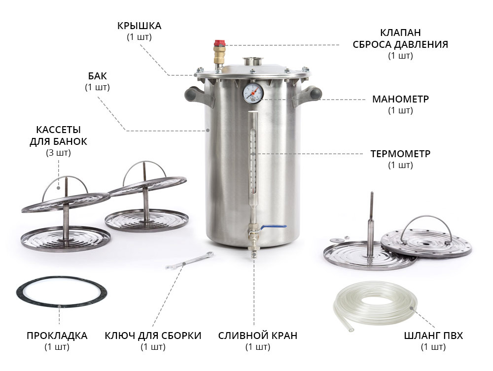 Автоклав Дымка 2.0